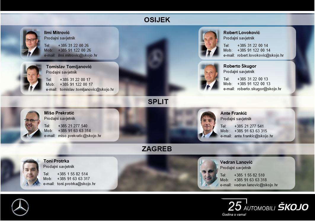 3. Kontakti PKW OS-ZG-ST